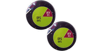 Badges Boutons 45 mm, rond